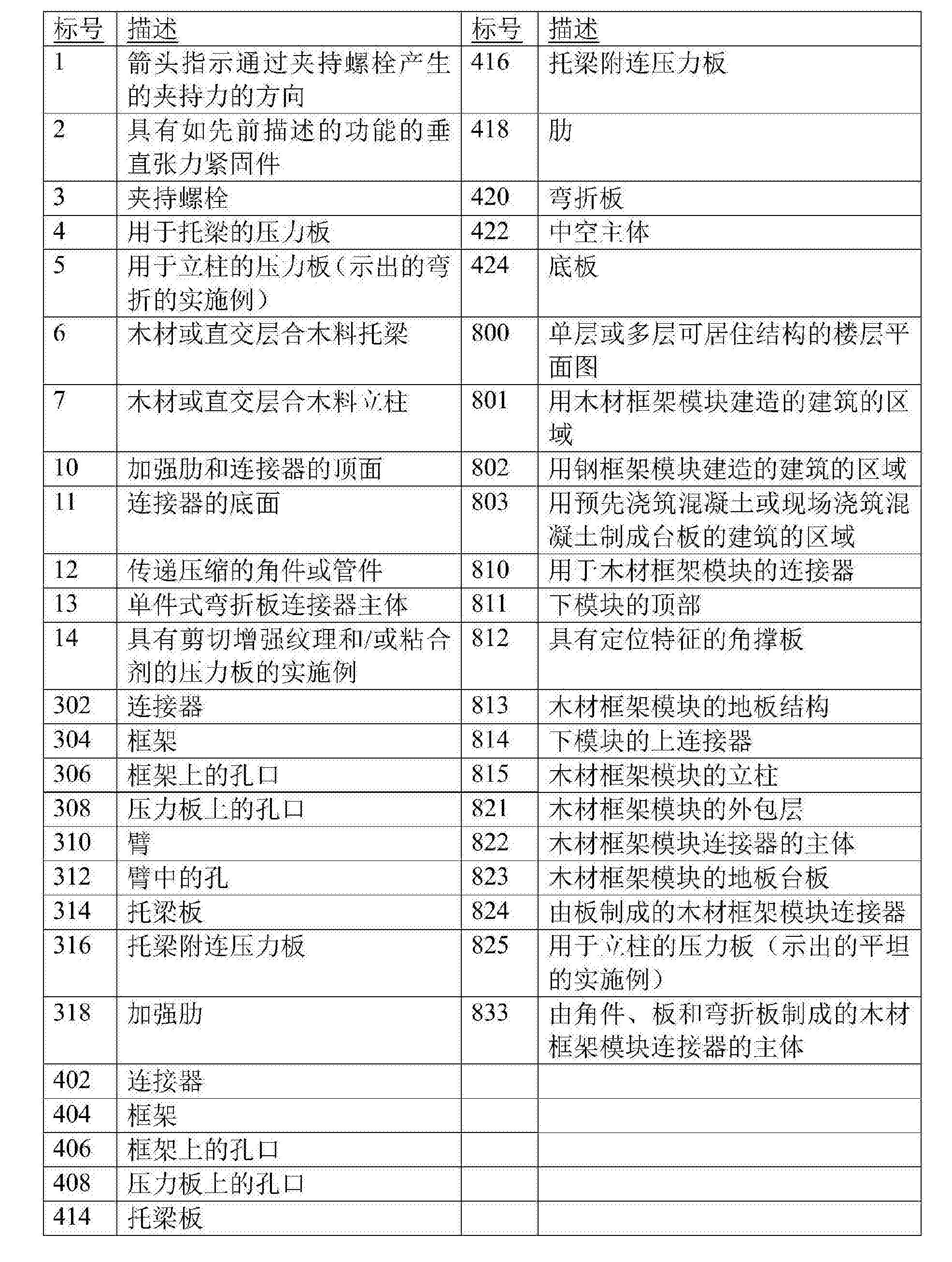 Figure CN107532418AD00151