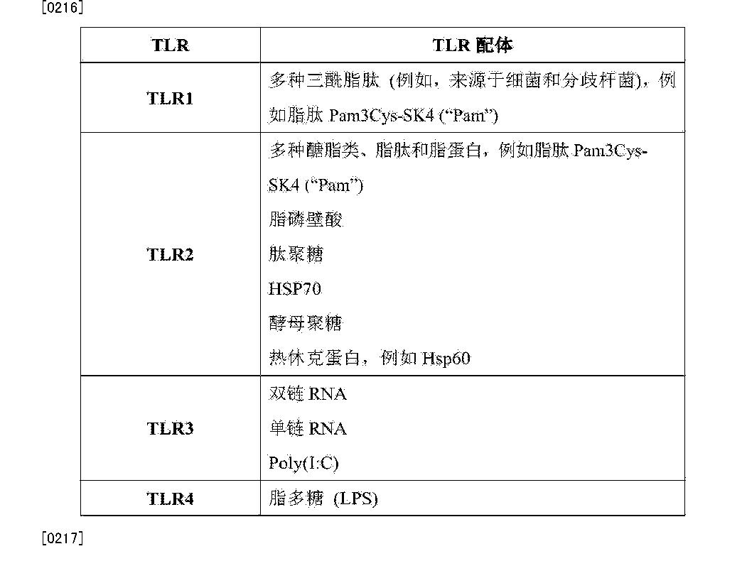 Figure CN105188741AD00691