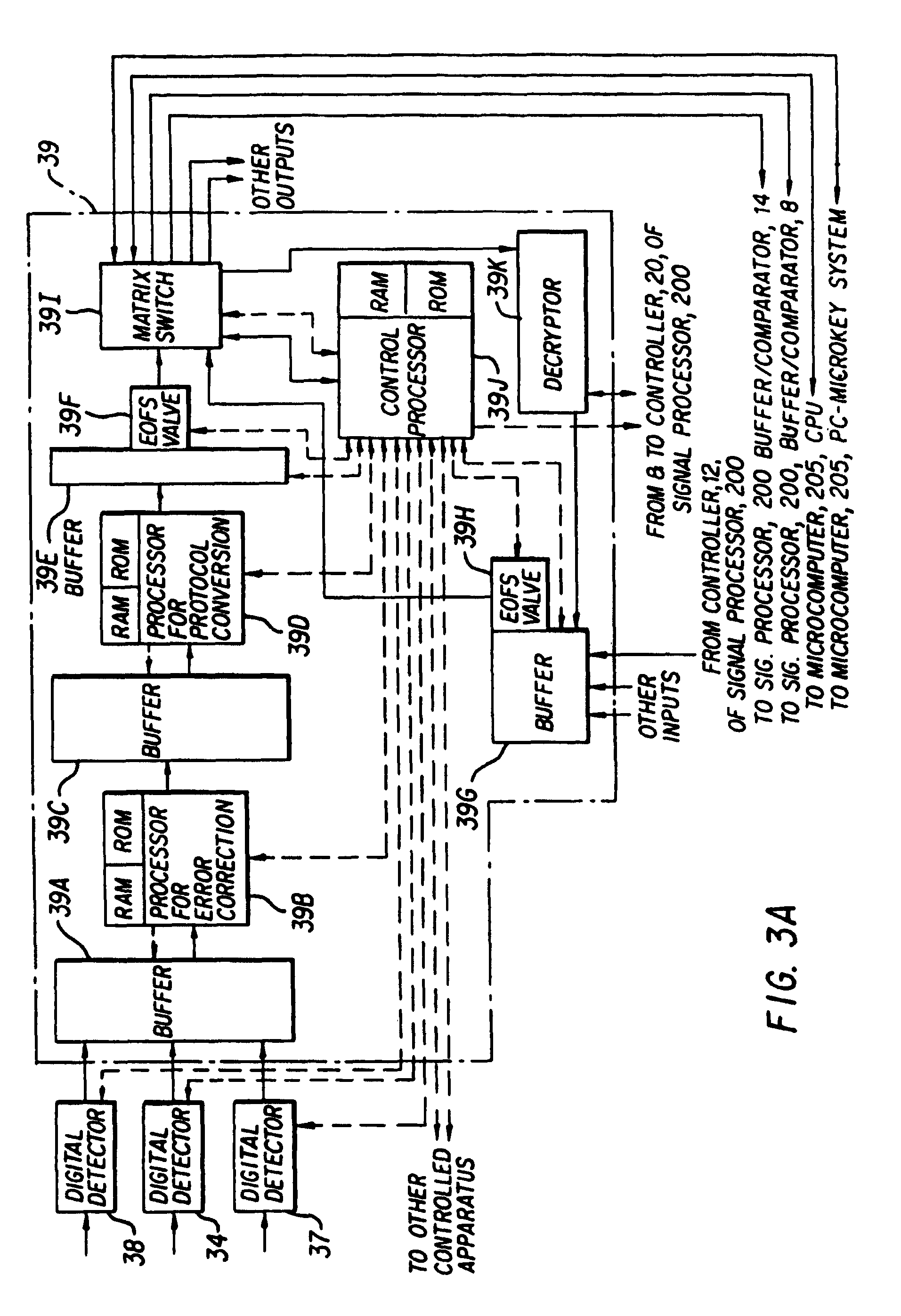 Us7793332b1 Signal Processing Apparatus And Methods Google Patents Oliver 1600 Wiring Diagram