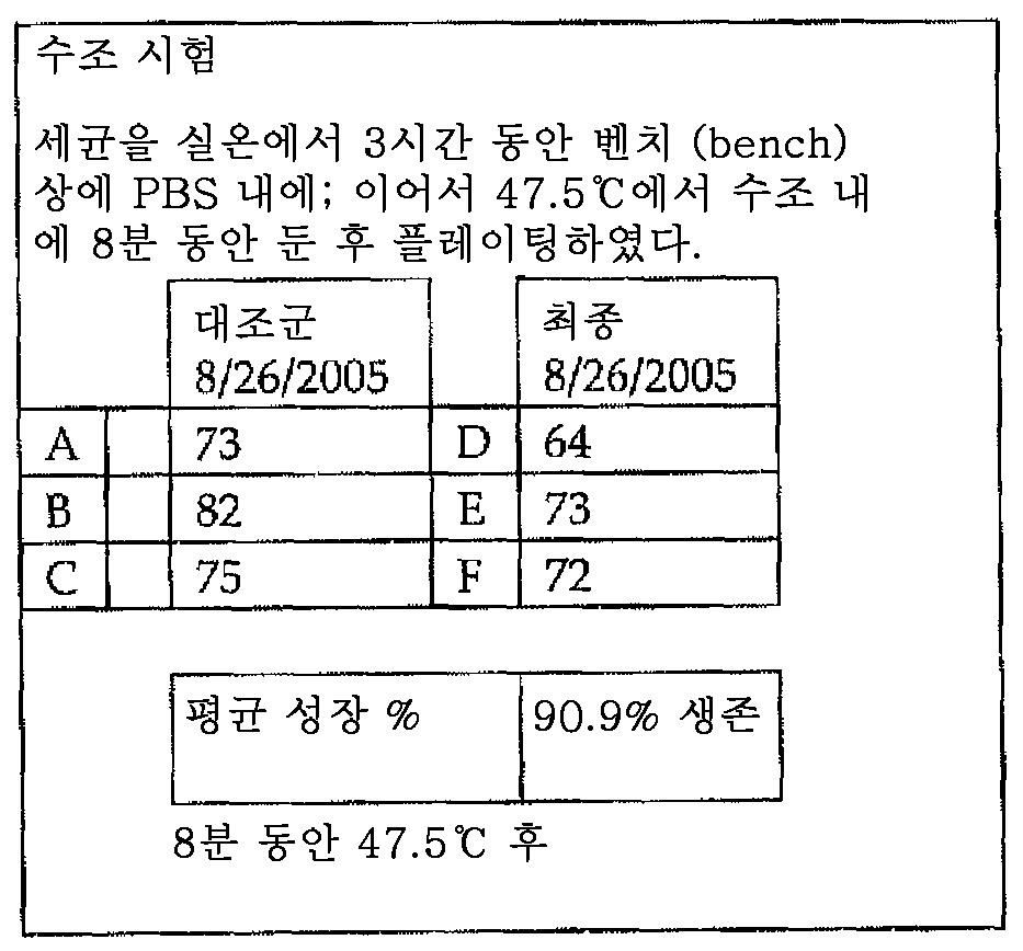 Figure 112009042155886-PCT00037