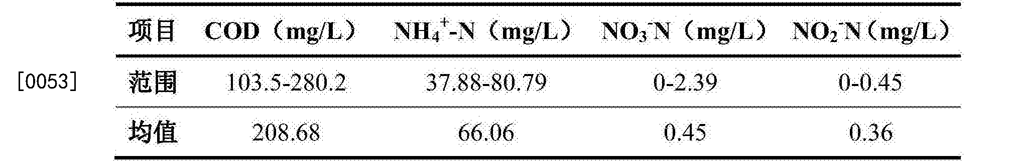 Figure CN108128897AD00072
