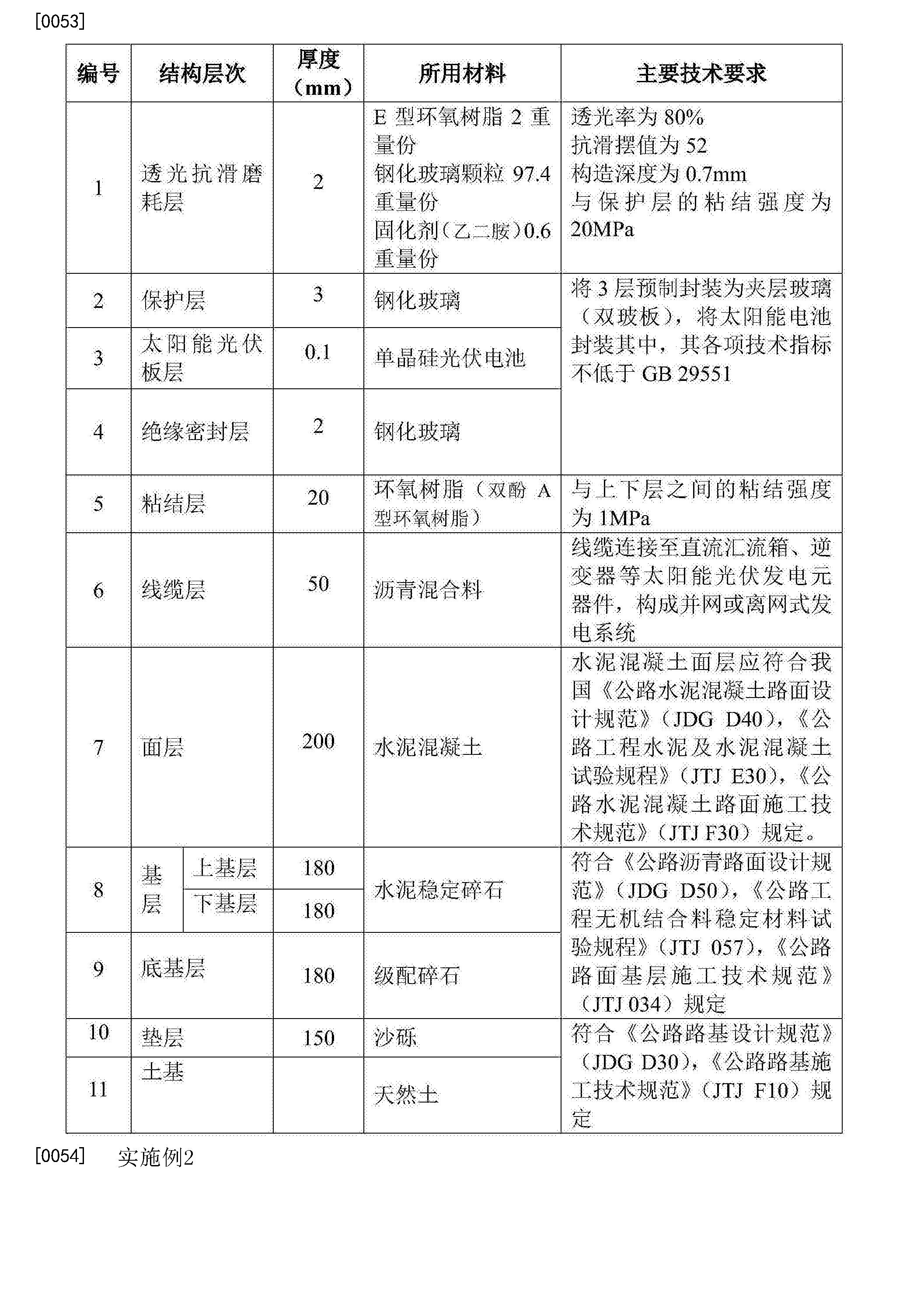Figure CN106592374AD00081