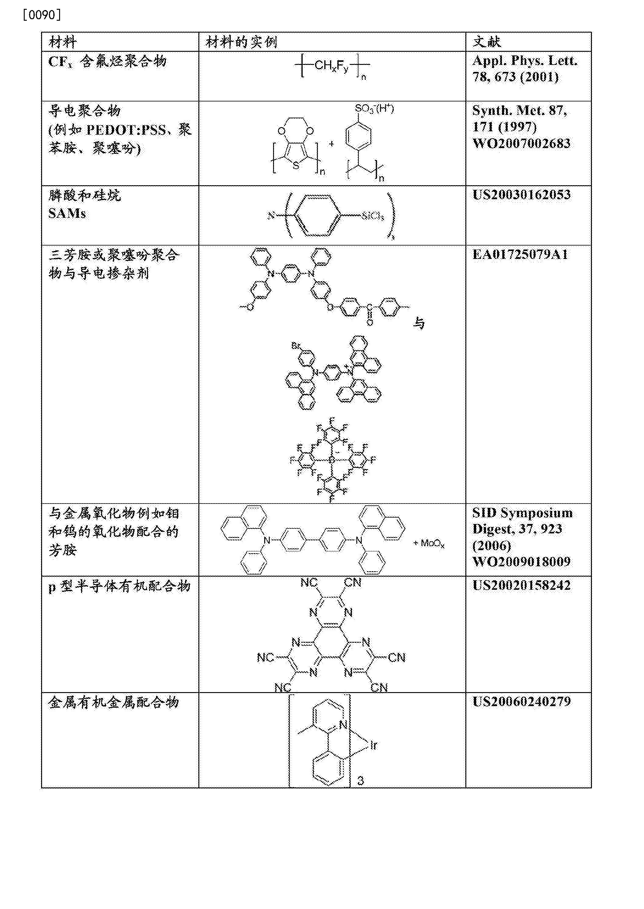 Figure CN103396455BD00291