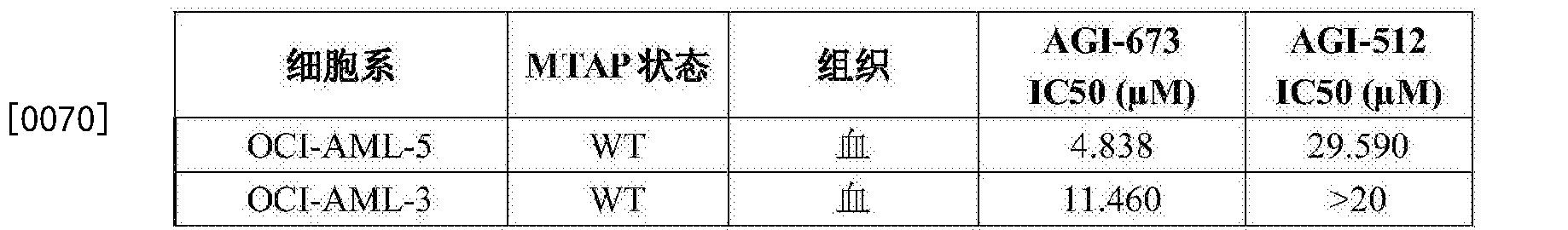 Figure CN108601752AD00231