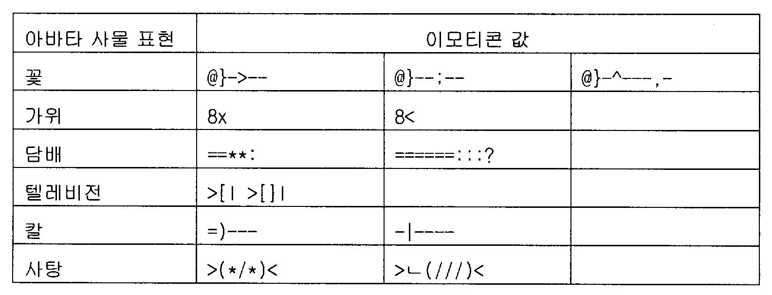 Figure 112004060731713-pat00005