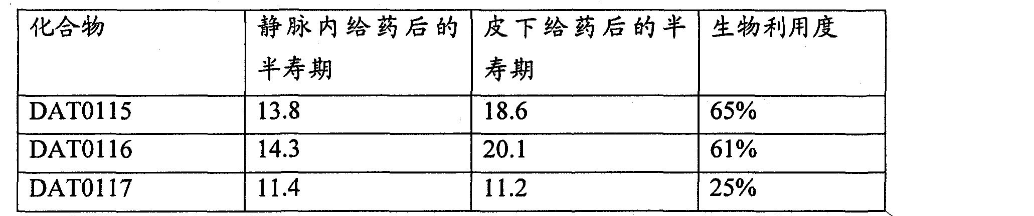 Figure CN102046207BD00251