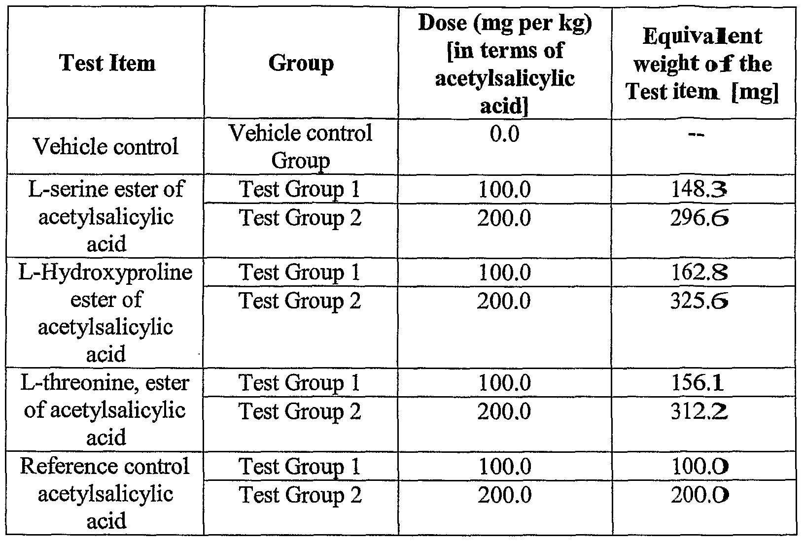Wo2005046575a2 Amino Acid Prodrugs Google Patents Process Flow Diagram Salicylic Figure Imgf000119 0001