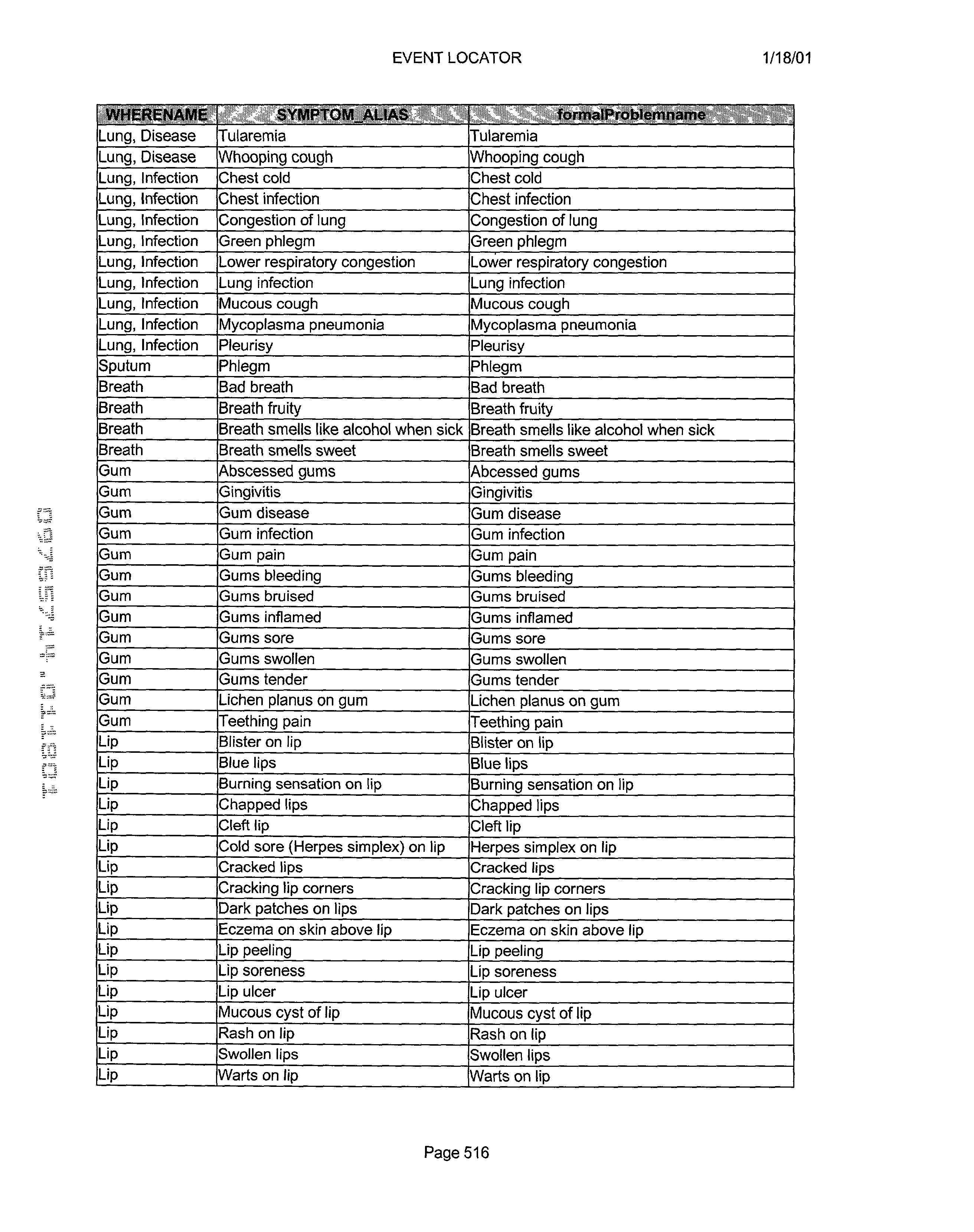 Figure US20030061072A1-20030327-P00517
