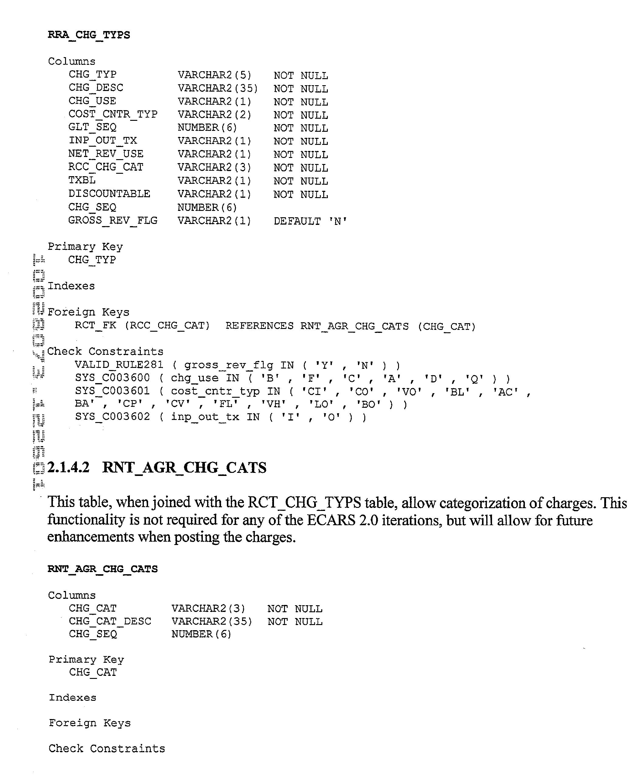 Figure US20030125992A1-20030703-P00912