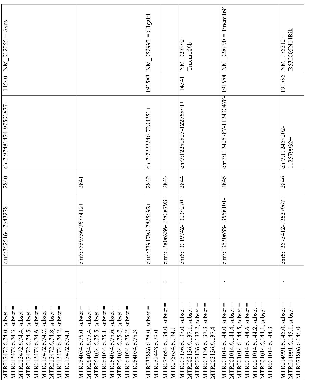 Figure imgf000583_0001