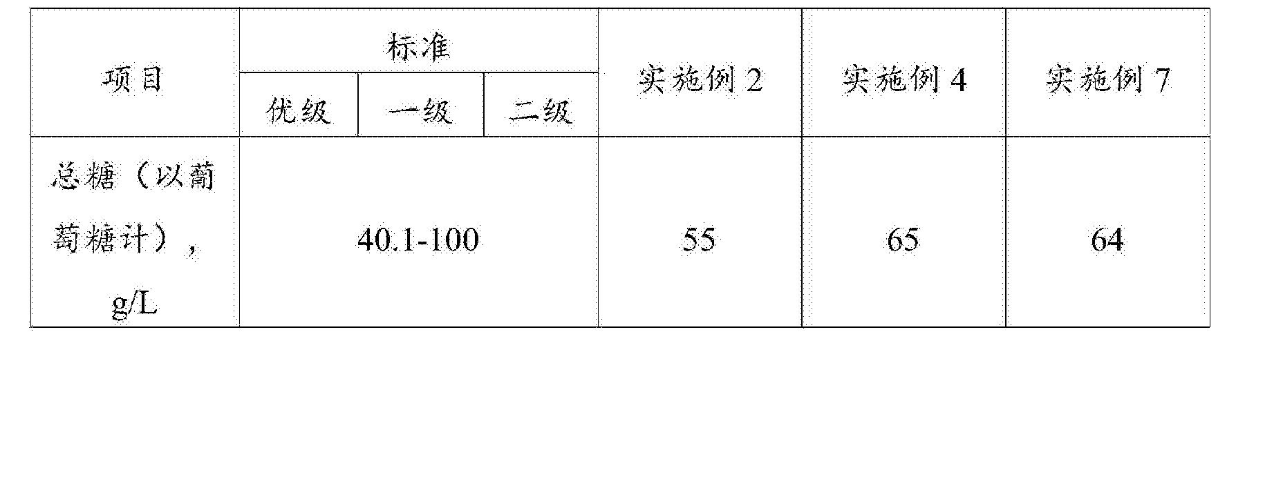 Figure CN108102854AD00122