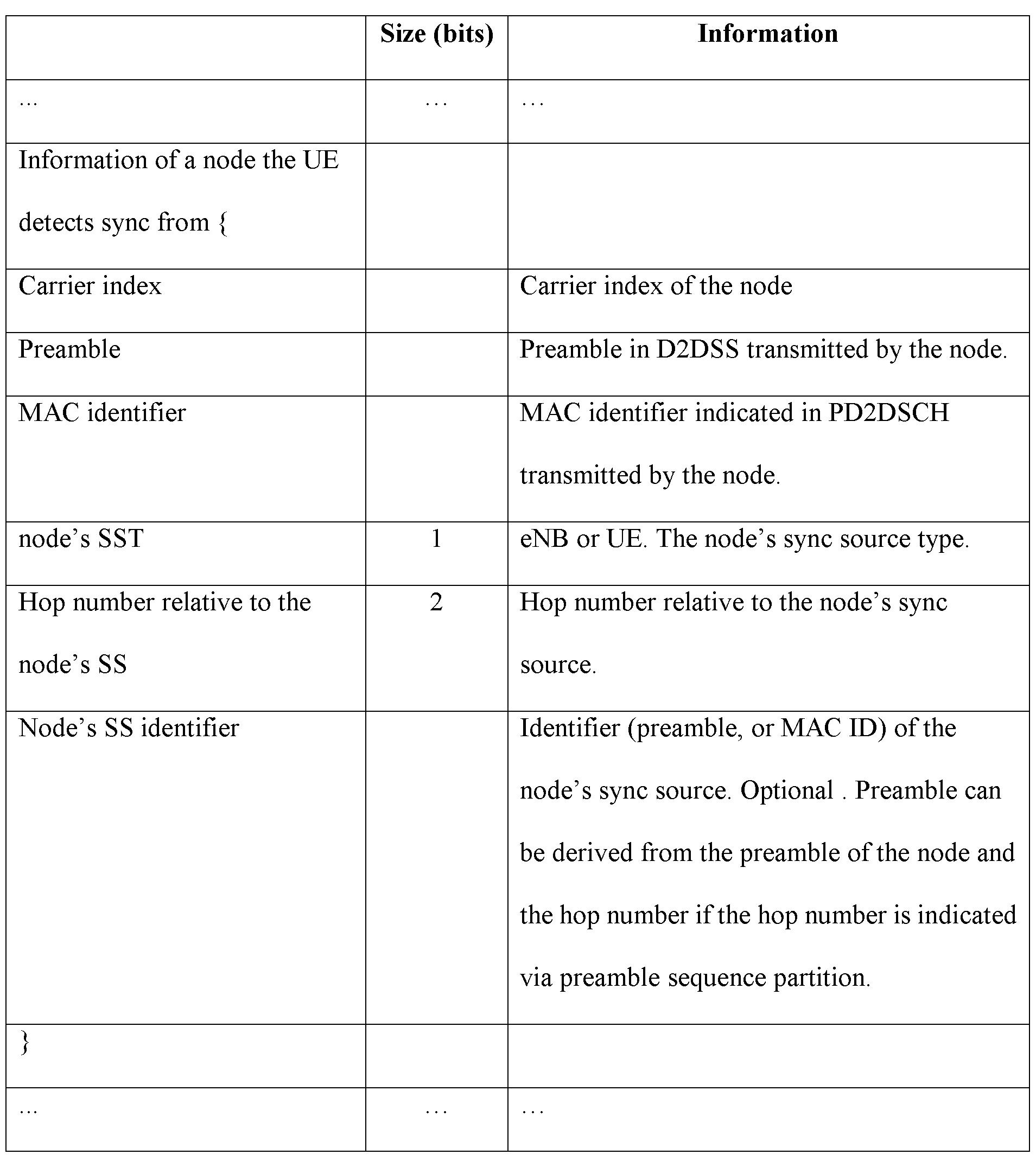 Figure PCTKR2015002508-appb-T000016