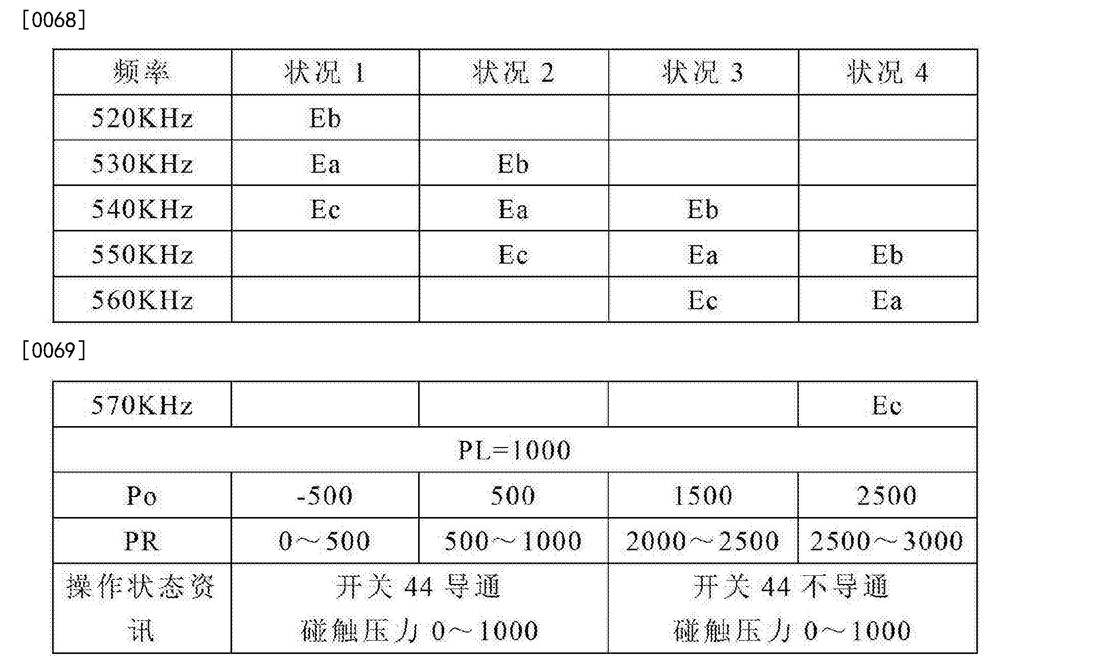 Figure CN103389826BD00111