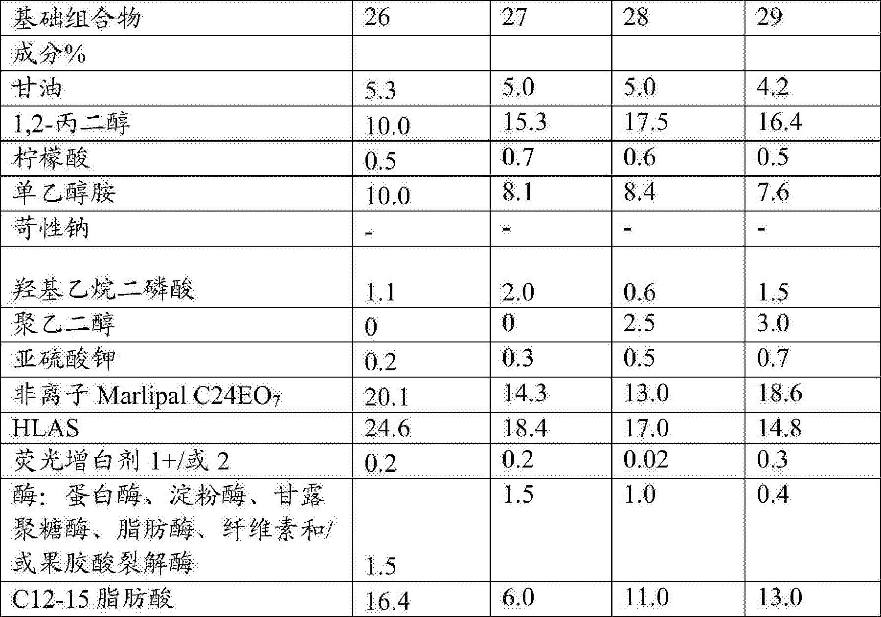Figure CN104350106BD00522