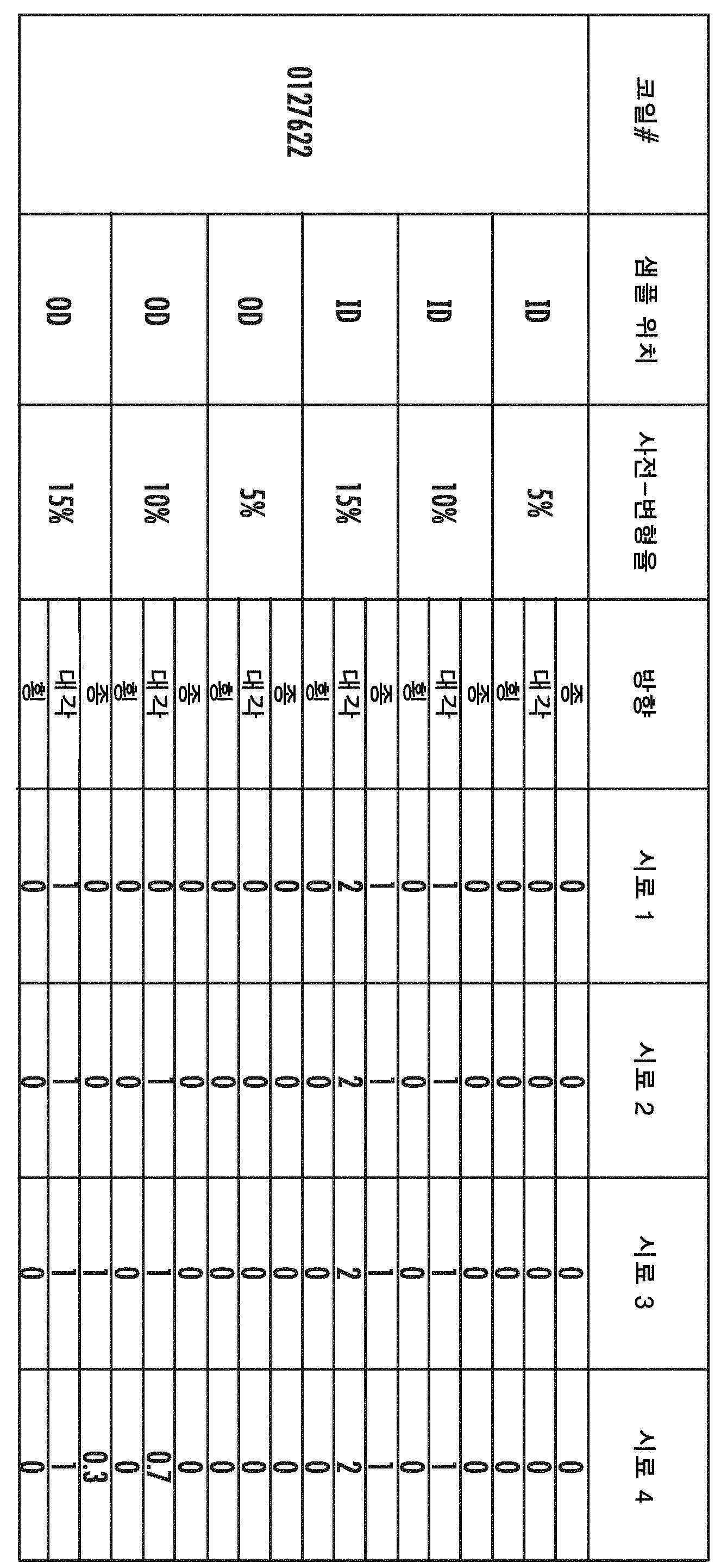 Figure 112019035238915-pat00025
