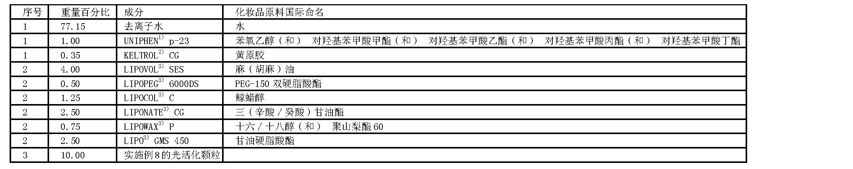 Figure CN1694677BD00161