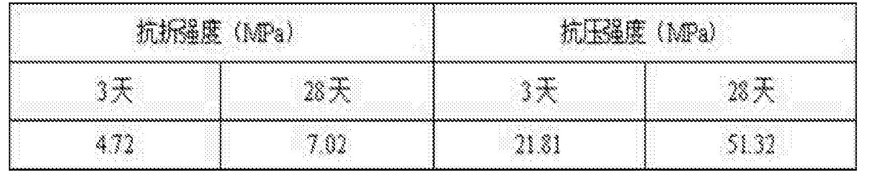 Figure CN104355558BD00071