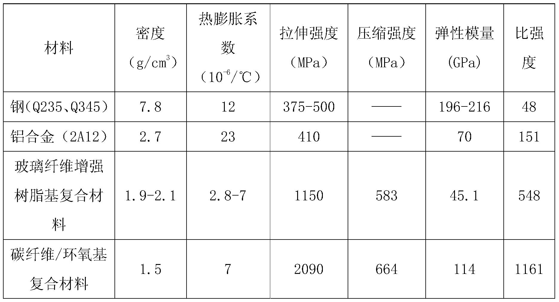 Figure PCTCN2014095457-appb-000002