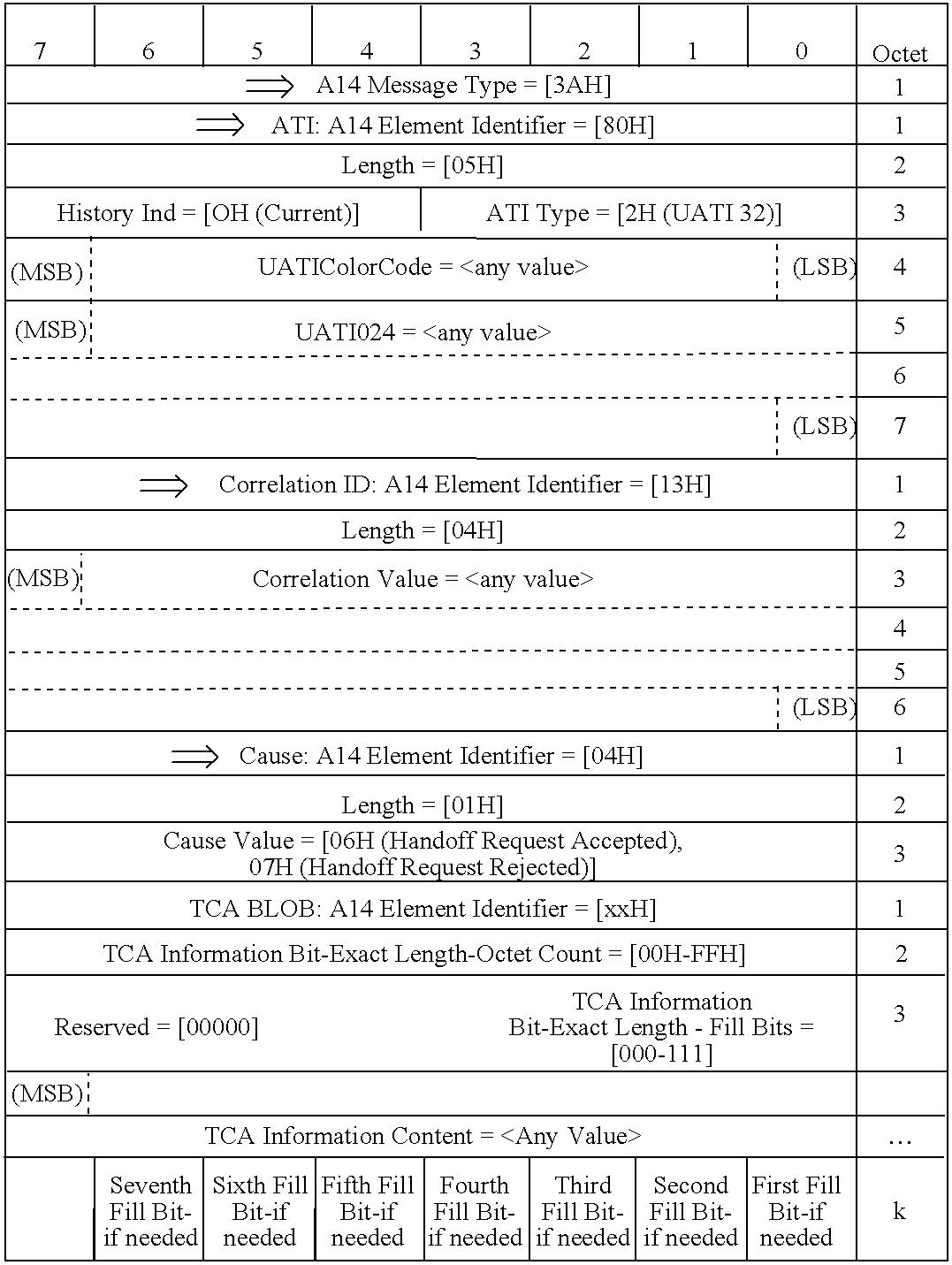 Figure US07512110-20090331-C00006