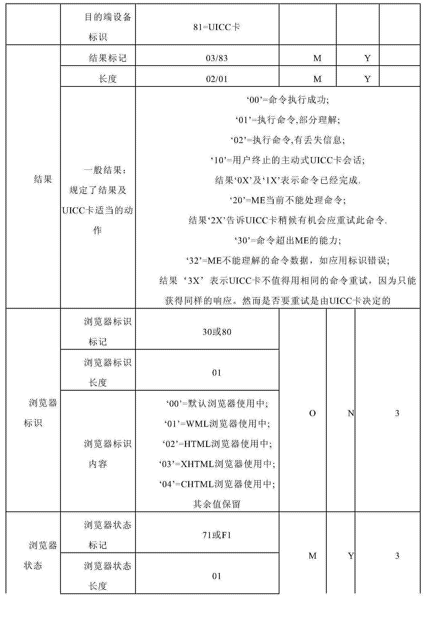 Figure CN106412296AD00091