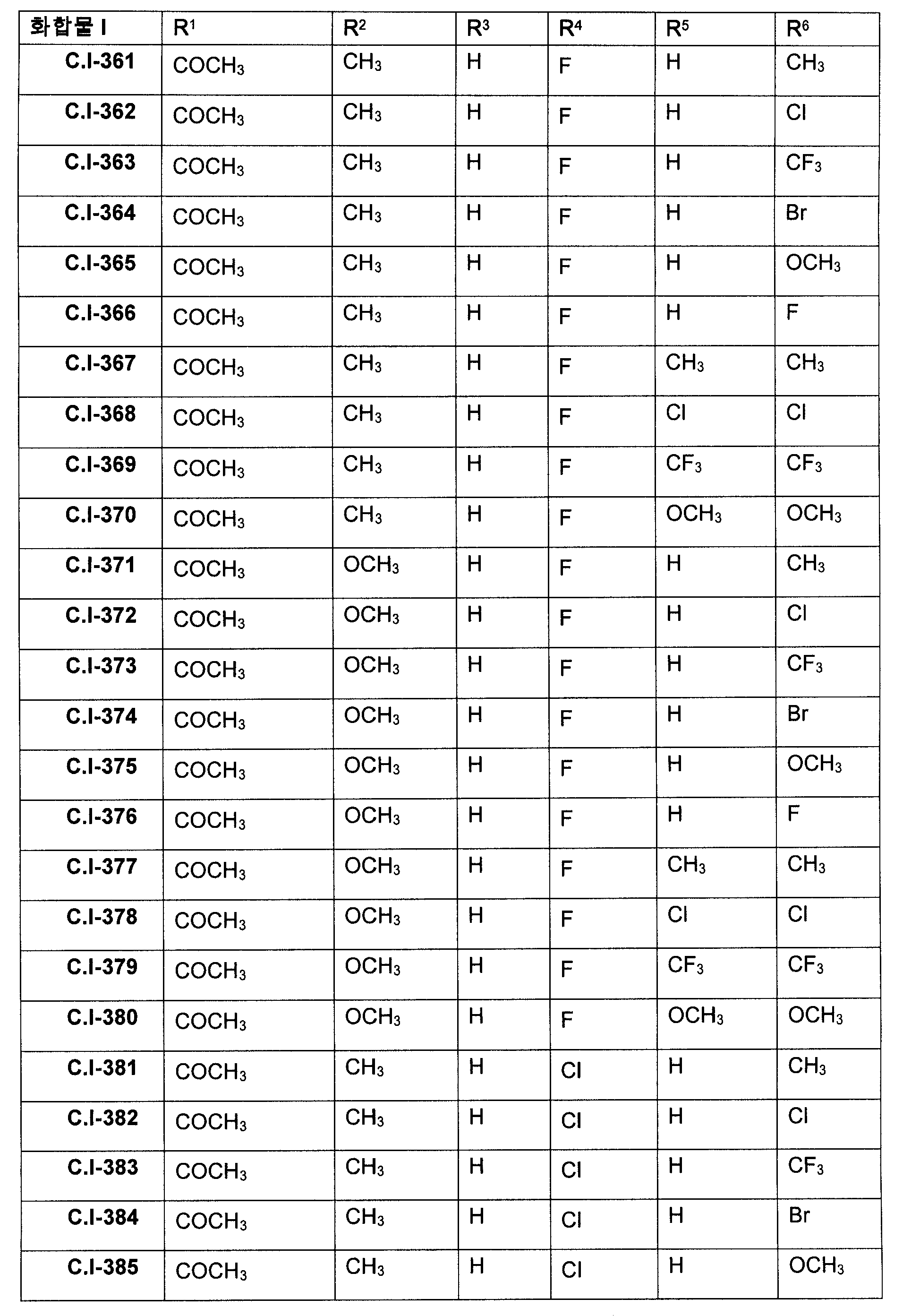 Figure 112009060332816-PCT00022