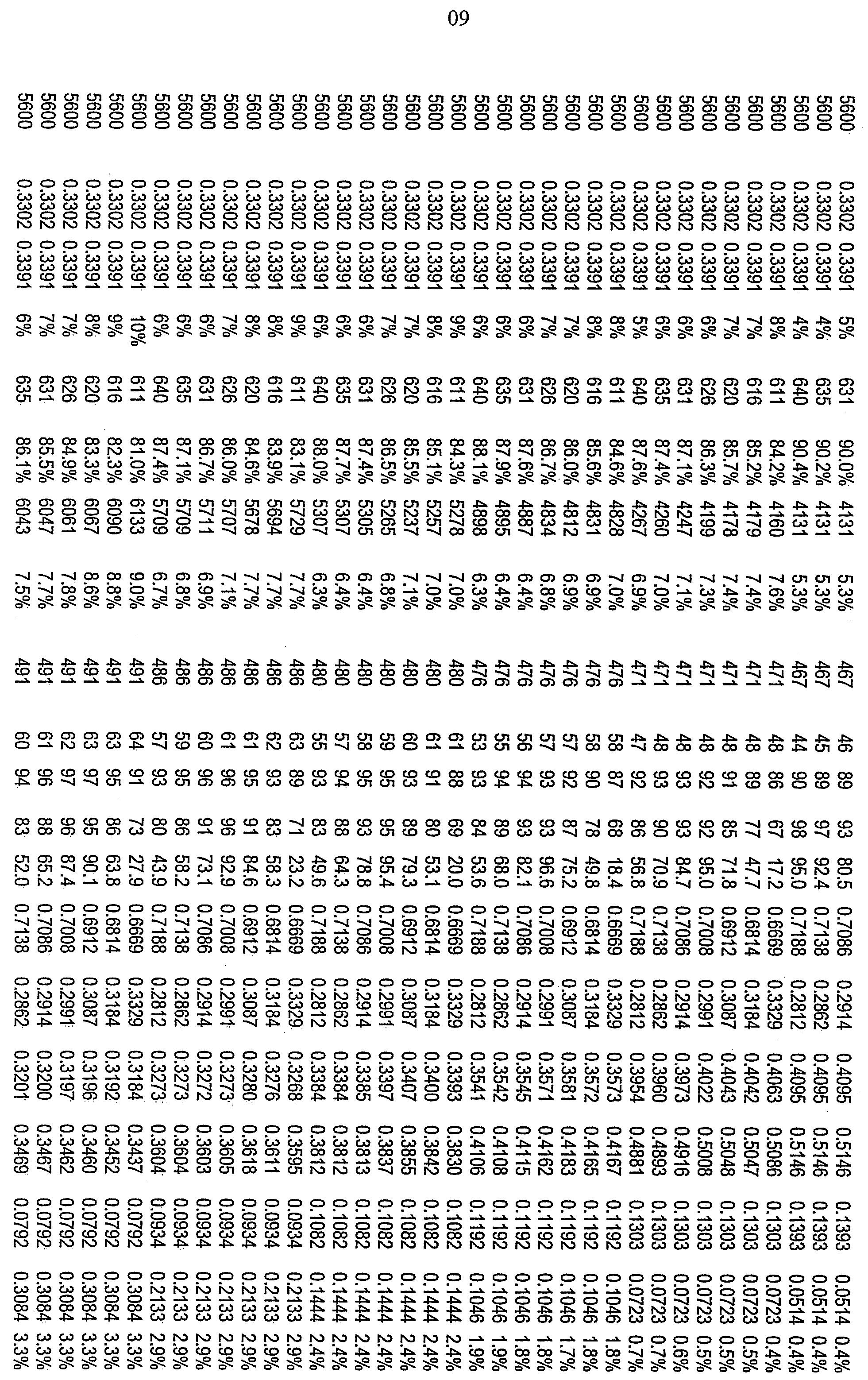 Figure 112010029469117-pct00026