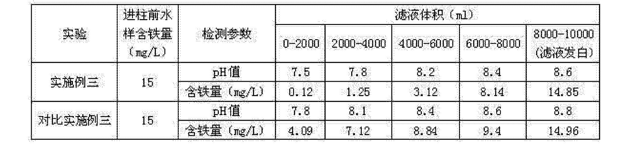 Figure CN102019212BD00081