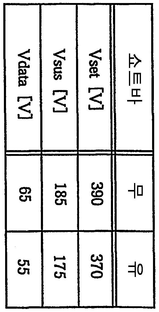 Figure 112008020582144-pat00230