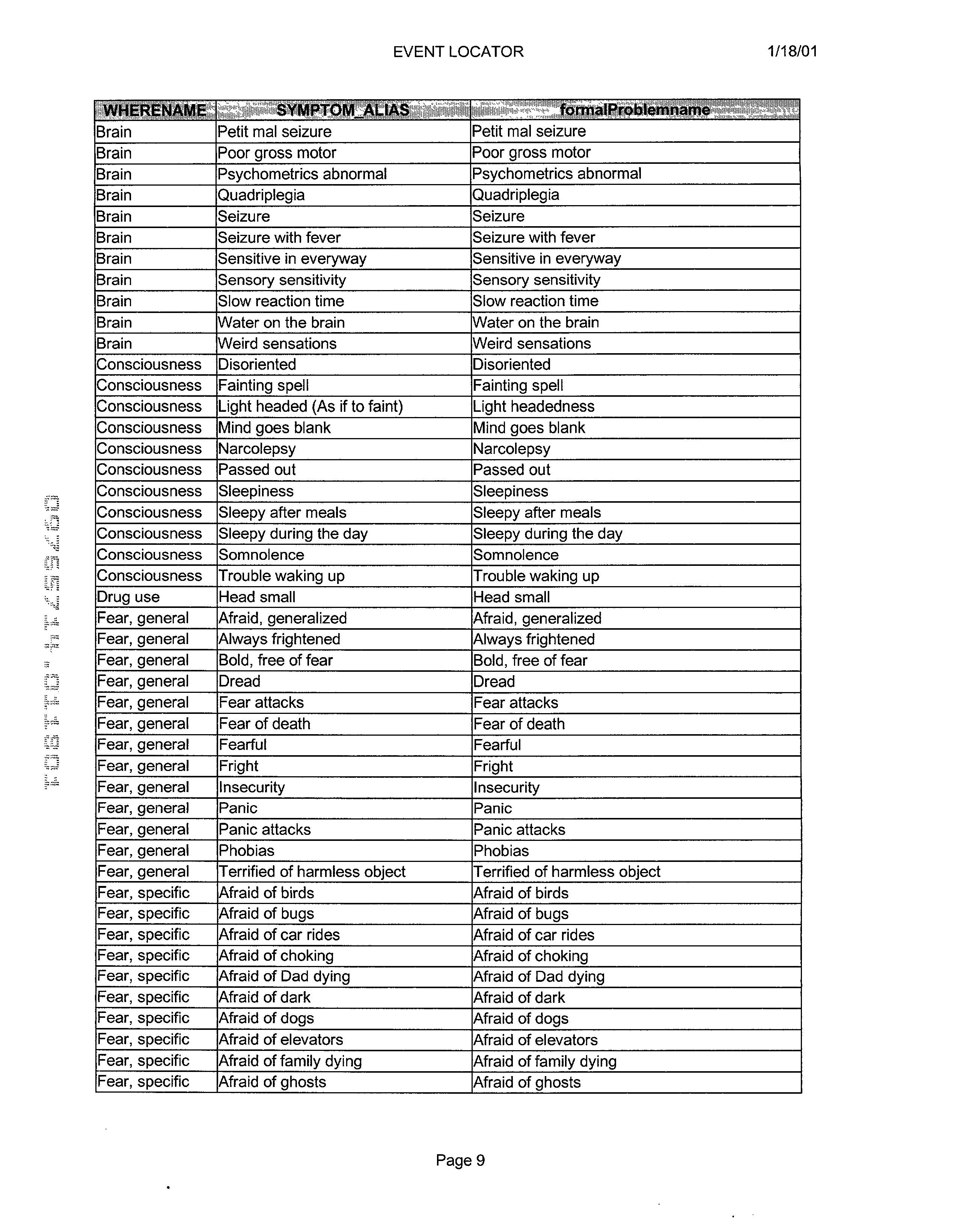 Figure US20030061072A1-20030327-P00010