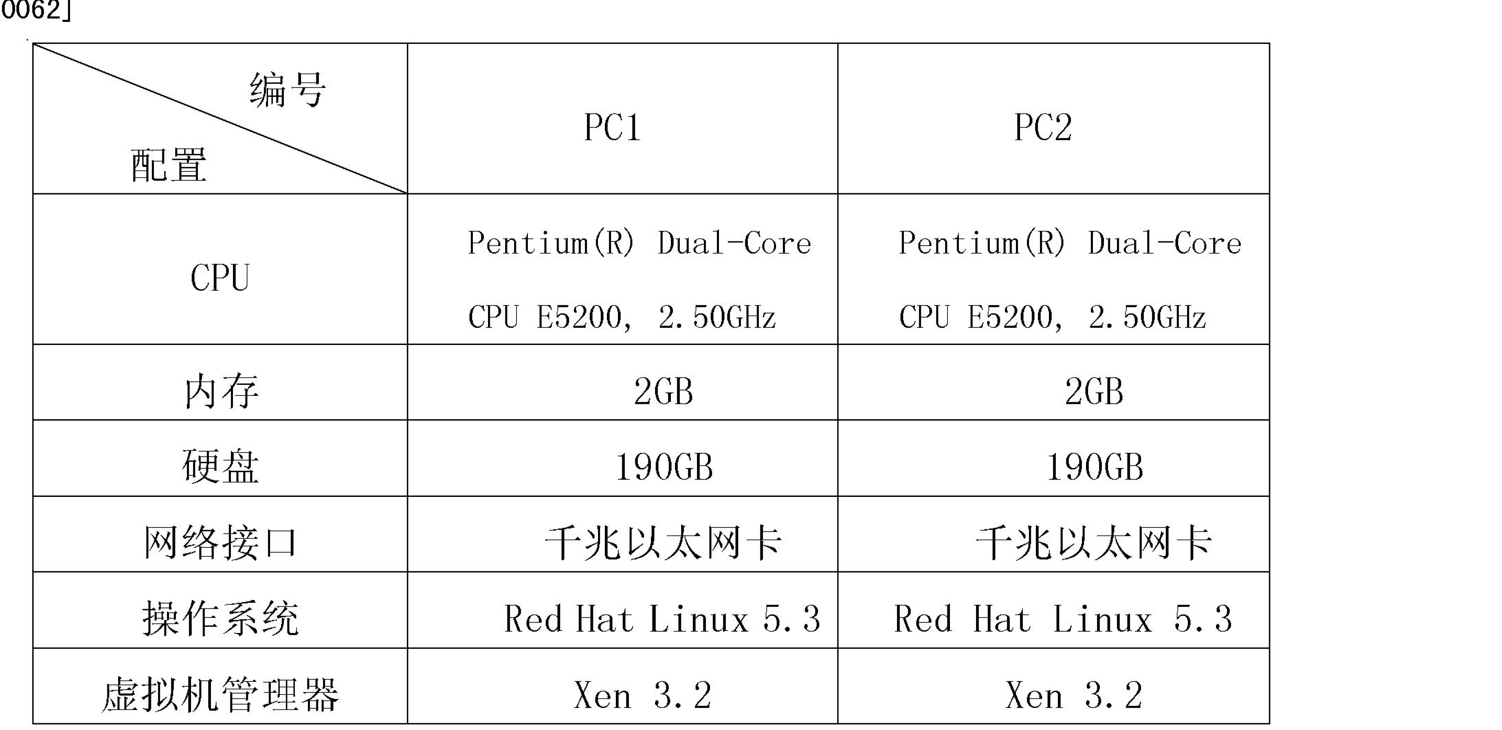 Figure CN102075434AD00081