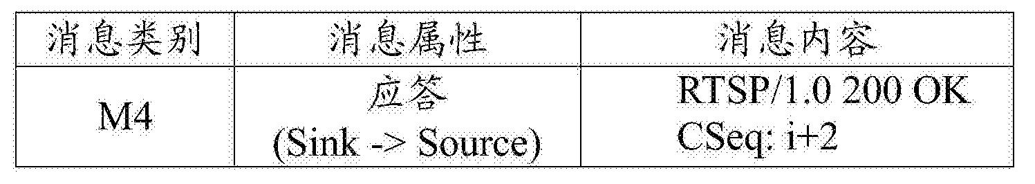 Figure CN105653219AD00131
