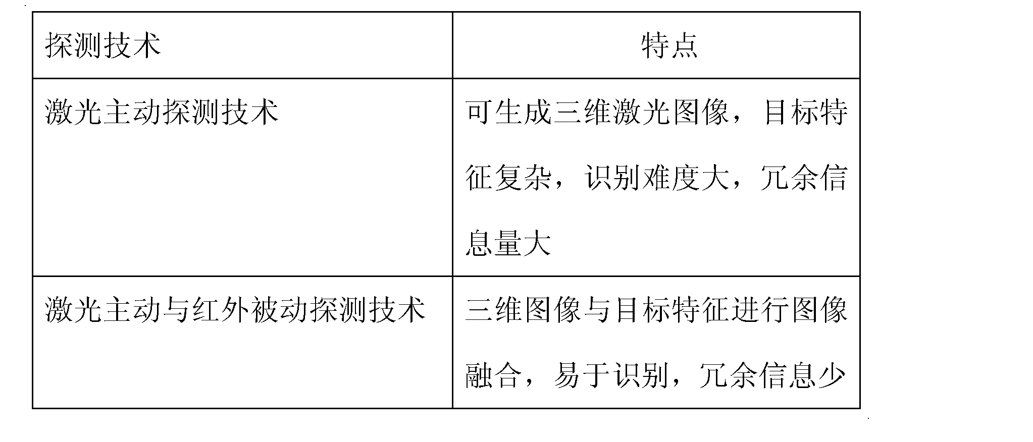 Figure CN102520414AD00031