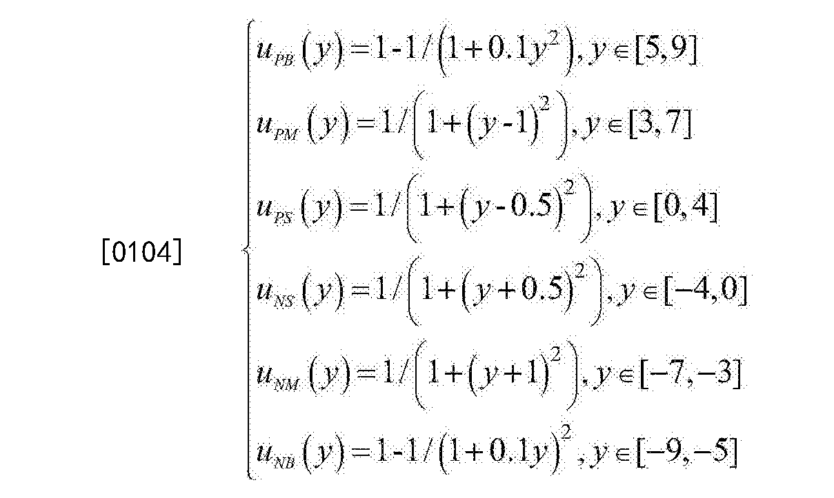 Figure CN105082488AD00131