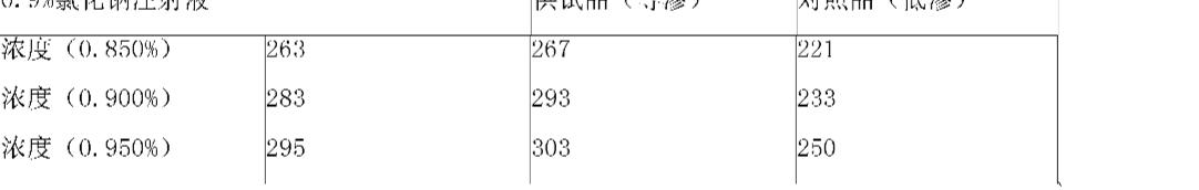 Figure CN101647776BD00064