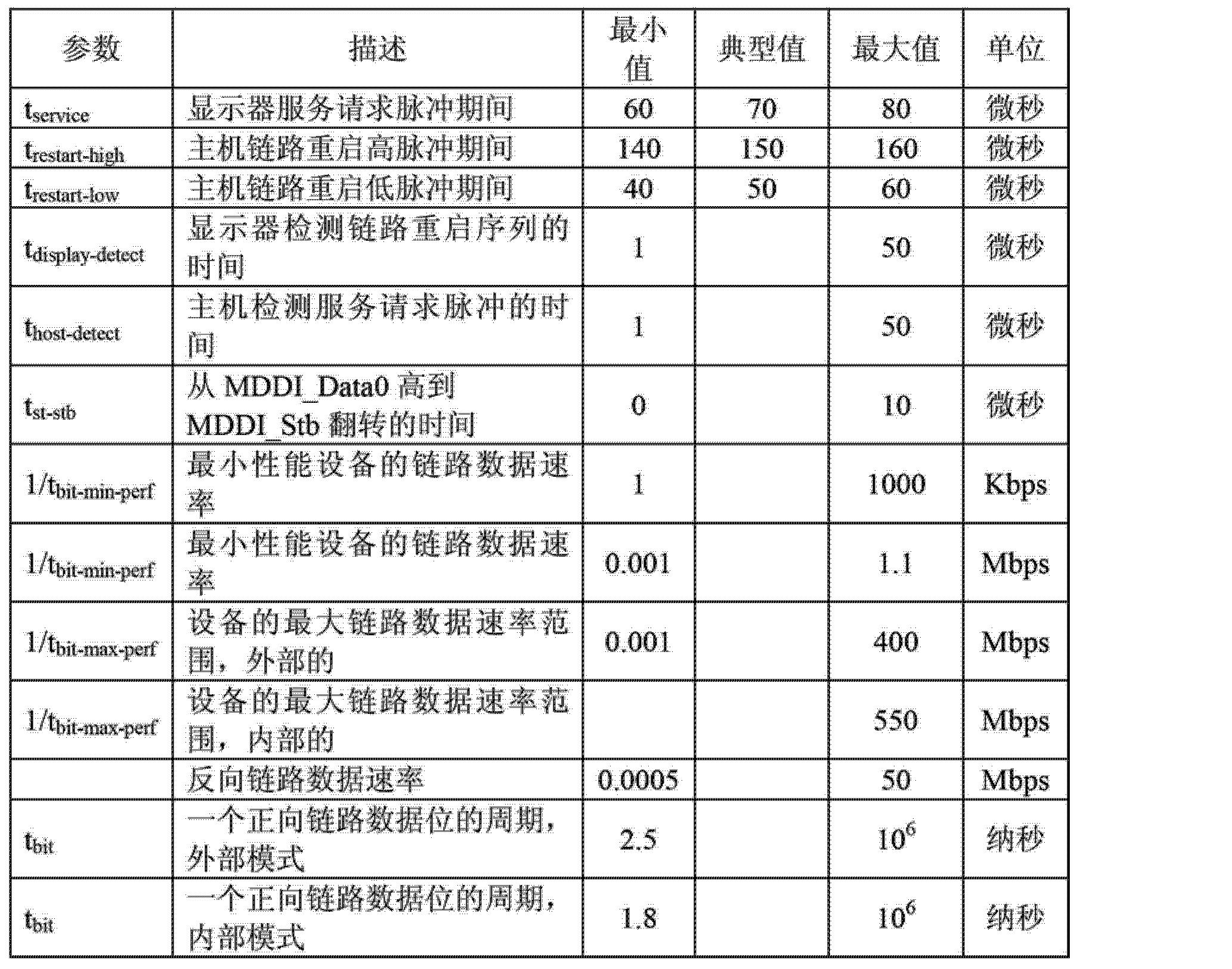 Figure CN102801595AD00692