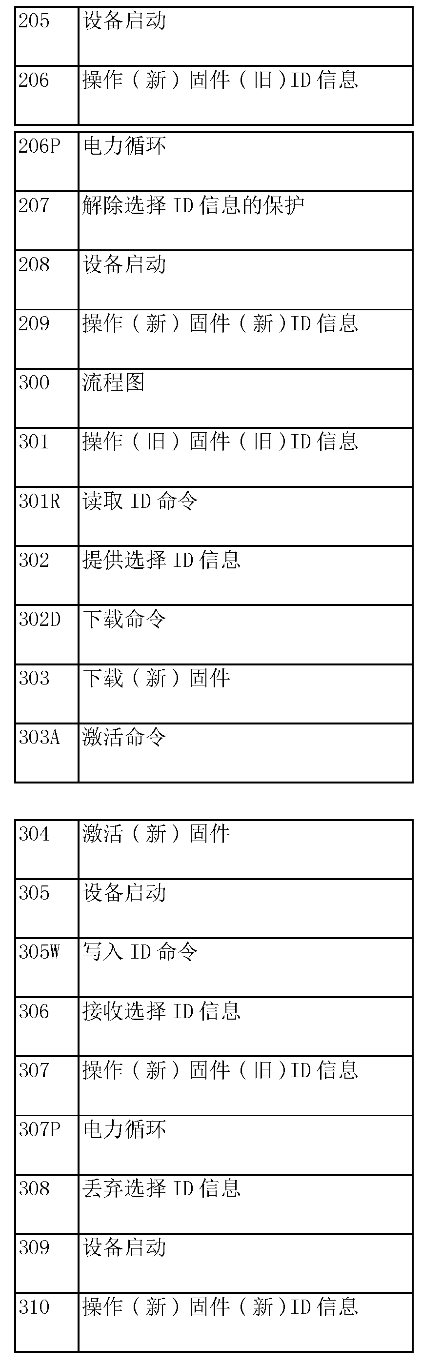 Figure CN105159699AD00081