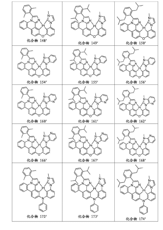 Figure CN106749425AC00321