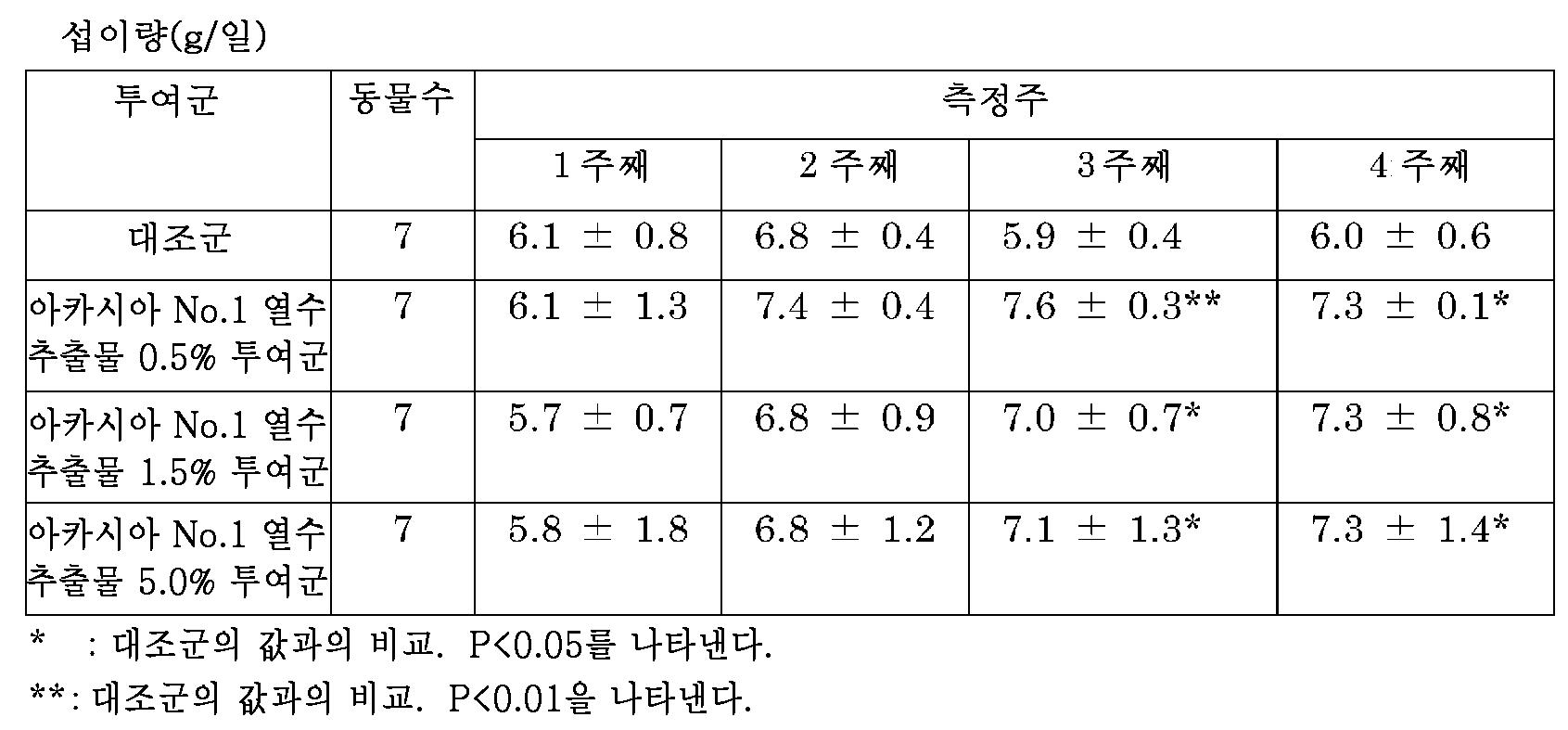 Figure 112009014299648-pct00003