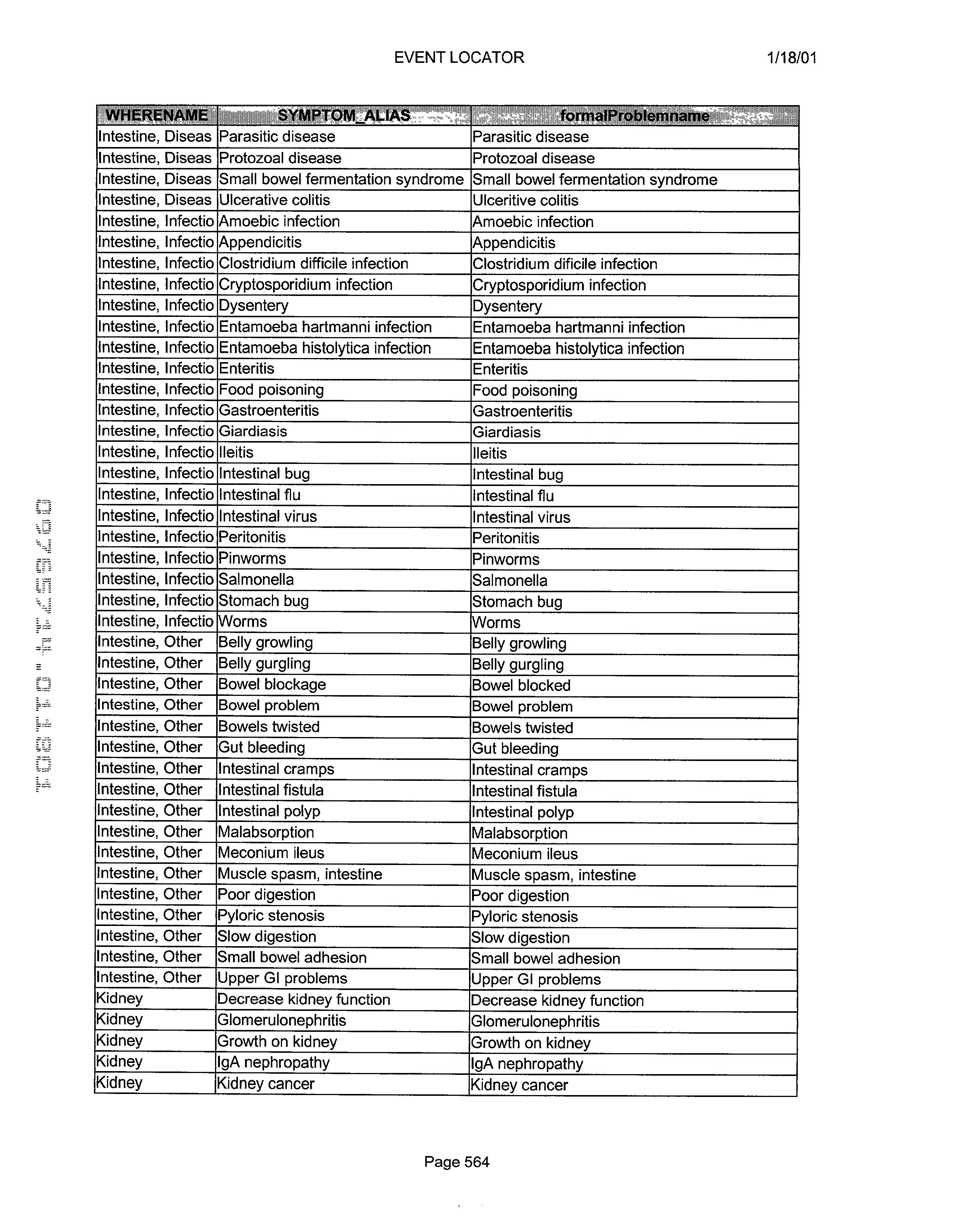 Figure US20030061072A1-20030327-P00565