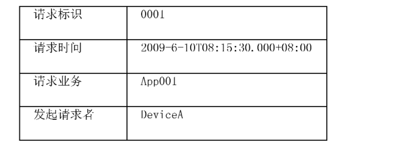 Figure CN101998682AD00121
