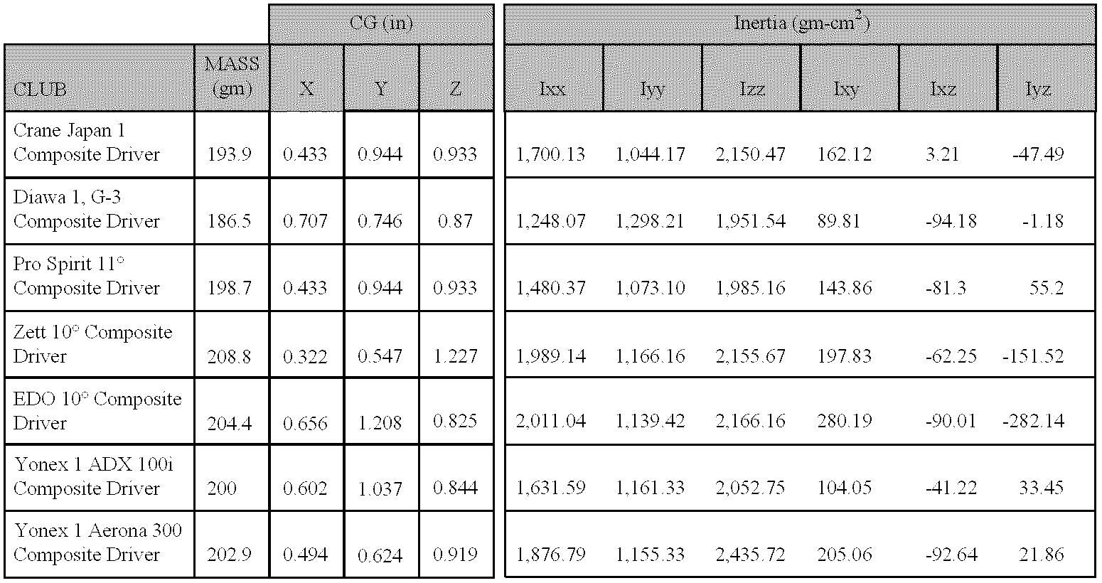 Figure US06425832-20020730-C00001