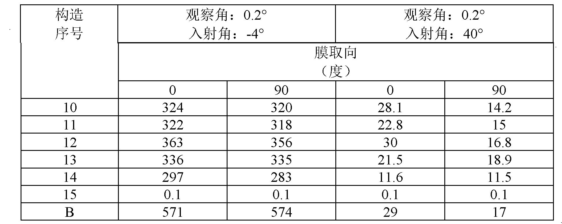 Figure CN102427935AD00201