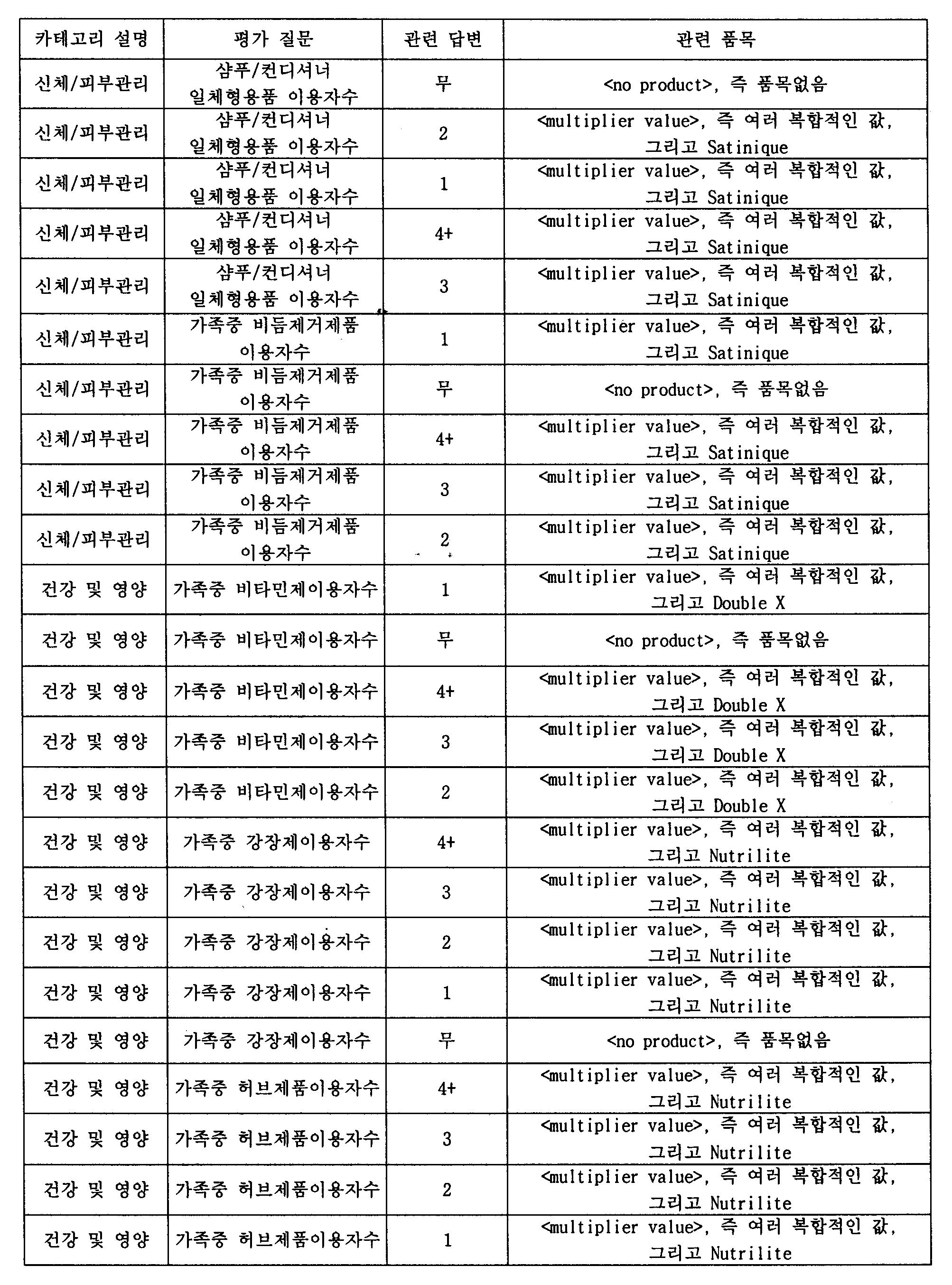 Figure 112003017384033-pct00009