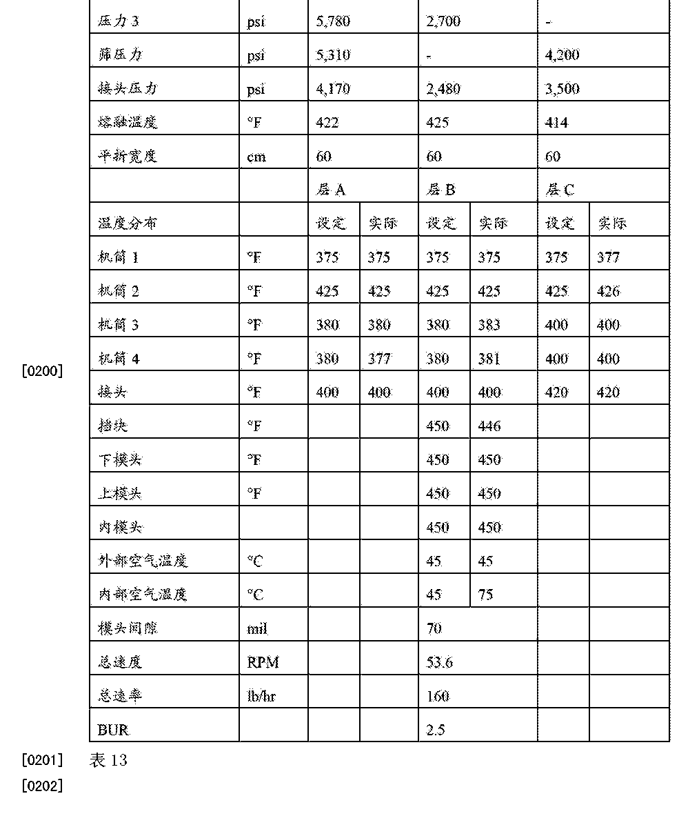 Figure CN103038281BD00341