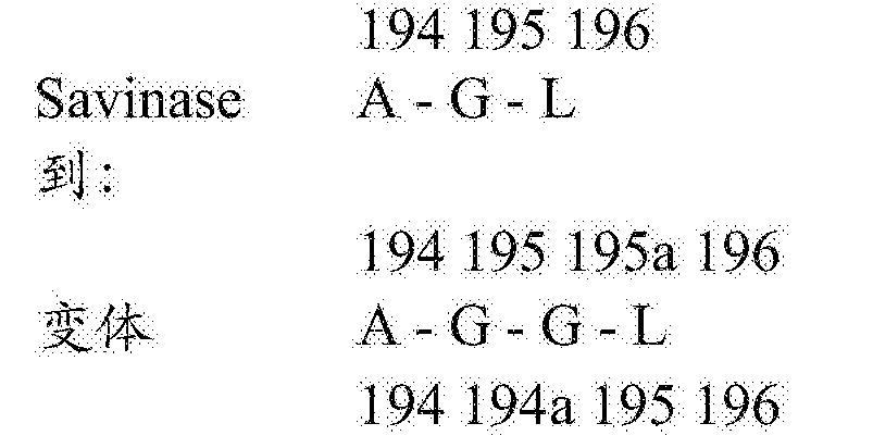 Figure CN106661566AD00122