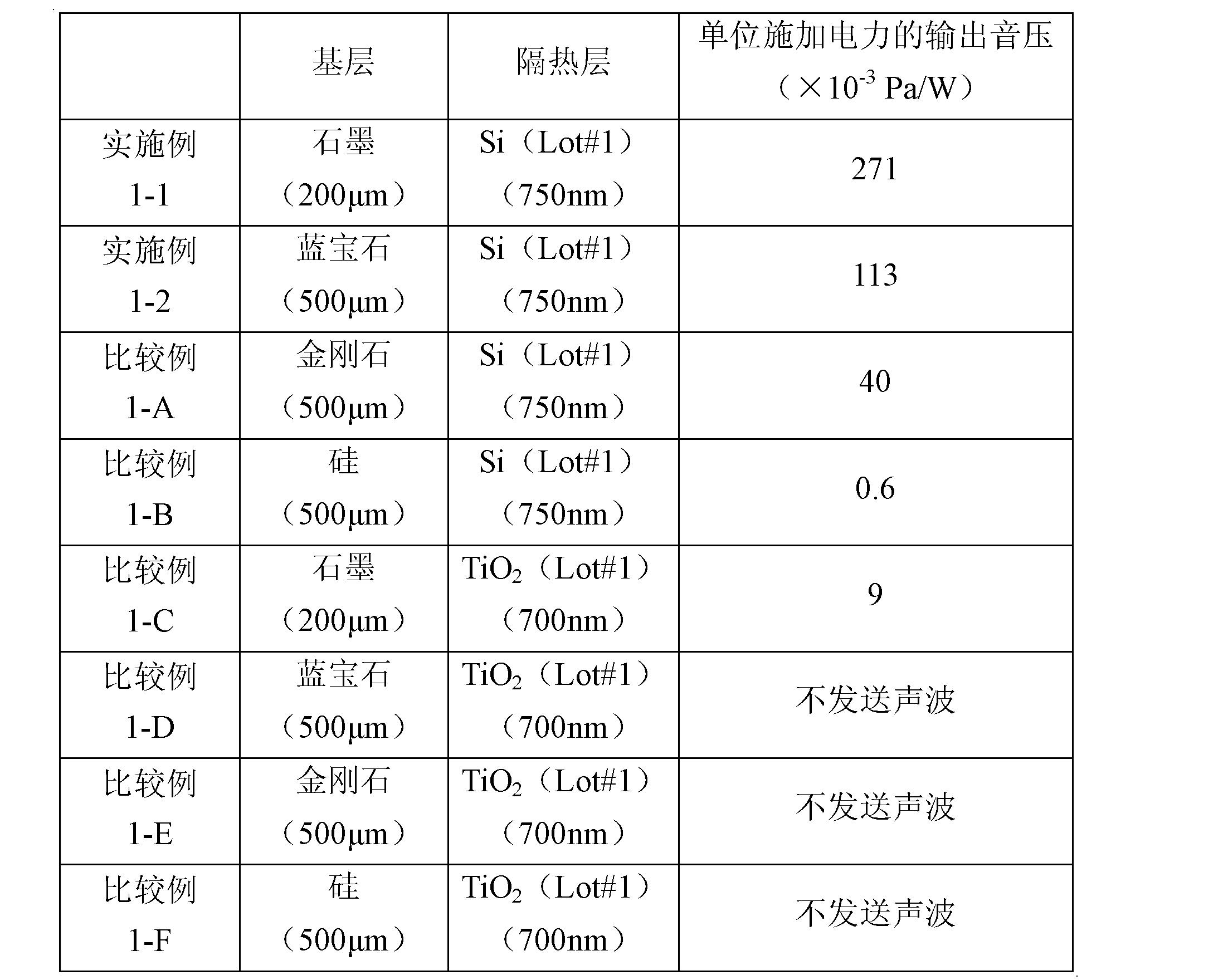 Figure CN102450036BD00181