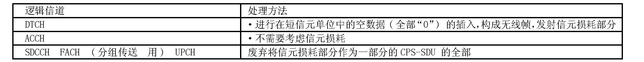 Figure CN1510937BD00631