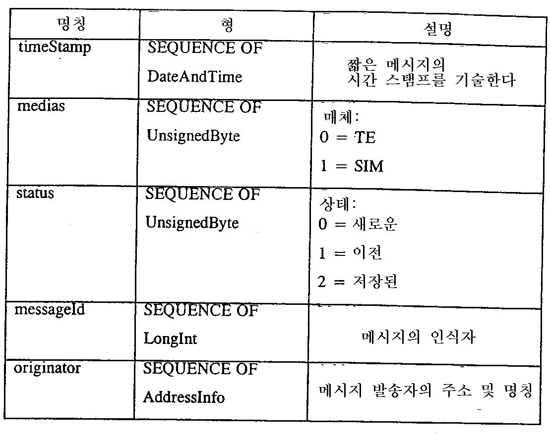 Figure 111999007470301-pct00144