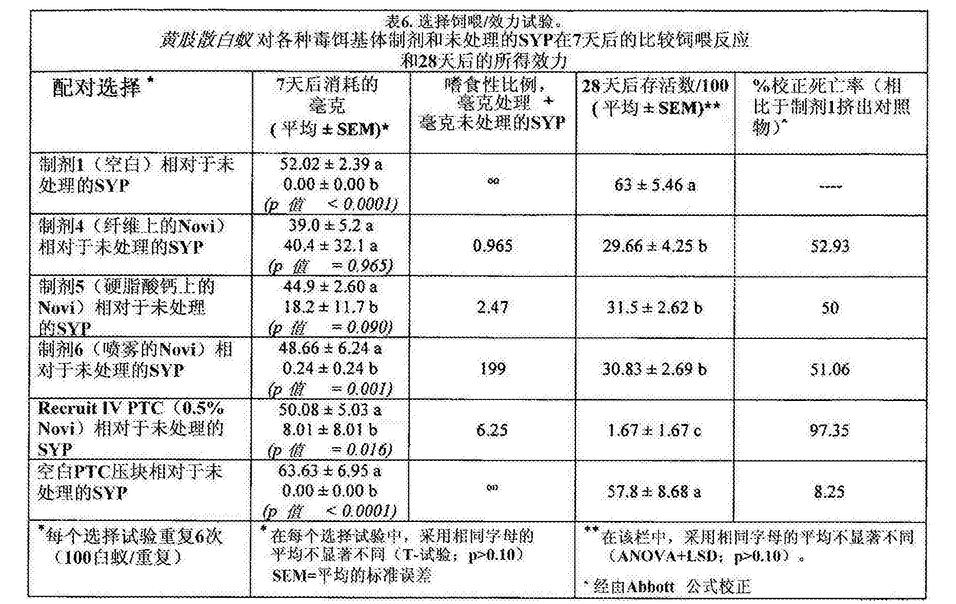 Figure CN103461303BD00271