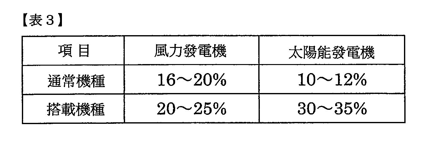 Figure 106125233-A0305-02-0013-18